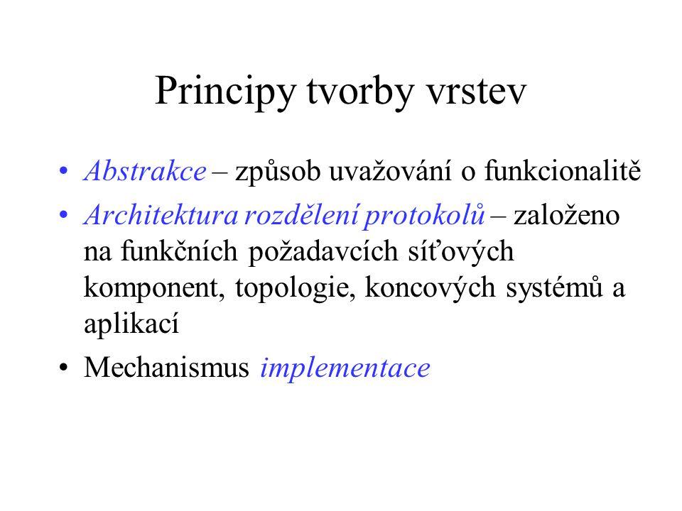 Principy tvorby vrstev Abstrakce – způsob uvažování o funkcionalitě Architektura rozdělení protokolů – založeno na funkčních požadavcích síťových komponent, topologie, koncových systémů a aplikací Mechanismus implementace