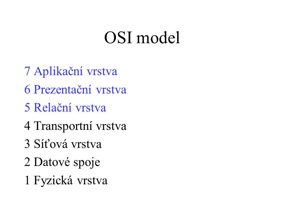 OSI model 7 Aplikační vrstva 6 Prezentační vrstva 5 Relační vrstva 4 Transportní vrstva 3 Síťová vrstva 2 Datové spoje 1 Fyzická vrstva