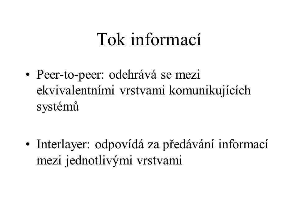 Tok informací Peer-to-peer: odehrává se mezi ekvivalentními vrstvami komunikujících systémů Interlayer: odpovídá za předávání informací mezi jednotliv