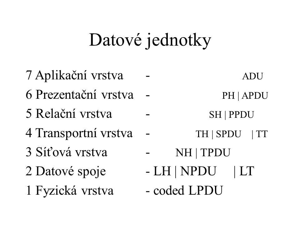 Datové jednotky 7 Aplikační vrstva- ADU 6 Prezentační vrstva- PH | APDU 5 Relační vrstva- SH | PPDU 4 Transportní vrstva- TH | SPDU | TT 3 Síťová vrstva- NH | TPDU 2 Datové spoje- LH | NPDU | LT 1 Fyzická vrstva- coded LPDU