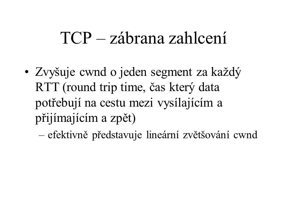 TCP – zábrana zahlcení Zvyšuje cwnd o jeden segment za každý RTT (round trip time, čas který data potřebují na cestu mezi vysílajícím a přijímajícím a zpět) –efektivně představuje lineární zvětšování cwnd