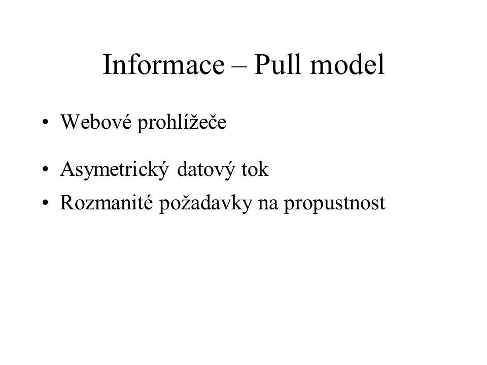 Informace – Pull model Webové prohlížeče Asymetrický datový tok Rozmanité požadavky na propustnost
