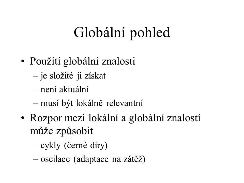 Globální pohled Použití globální znalosti –je složité ji získat –není aktuální –musí být lokálně relevantní Rozpor mezi lokální a globální znalostí může způsobit –cykly (černé díry) –oscilace (adaptace na zátěž)