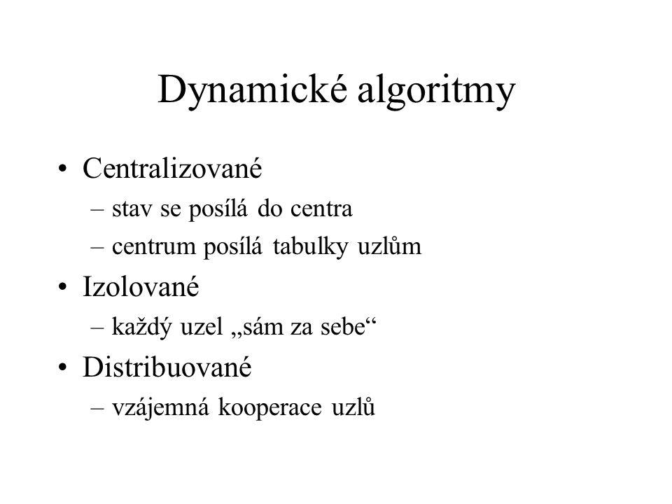 """Dynamické algoritmy Centralizované –stav se posílá do centra –centrum posílá tabulky uzlům Izolované –každý uzel """"sám za sebe"""" Distribuované –vzájemná"""