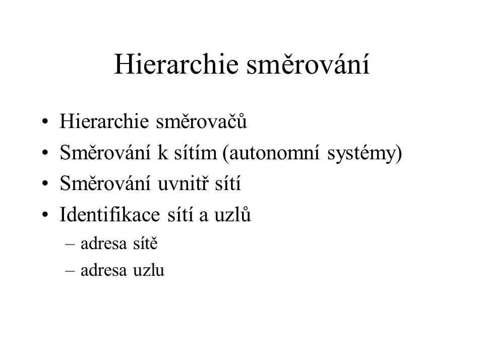Hierarchie směrování Hierarchie směrovačů Směrování k sítím (autonomní systémy) Směrování uvnitř sítí Identifikace sítí a uzlů –adresa sítě –adresa uzlu