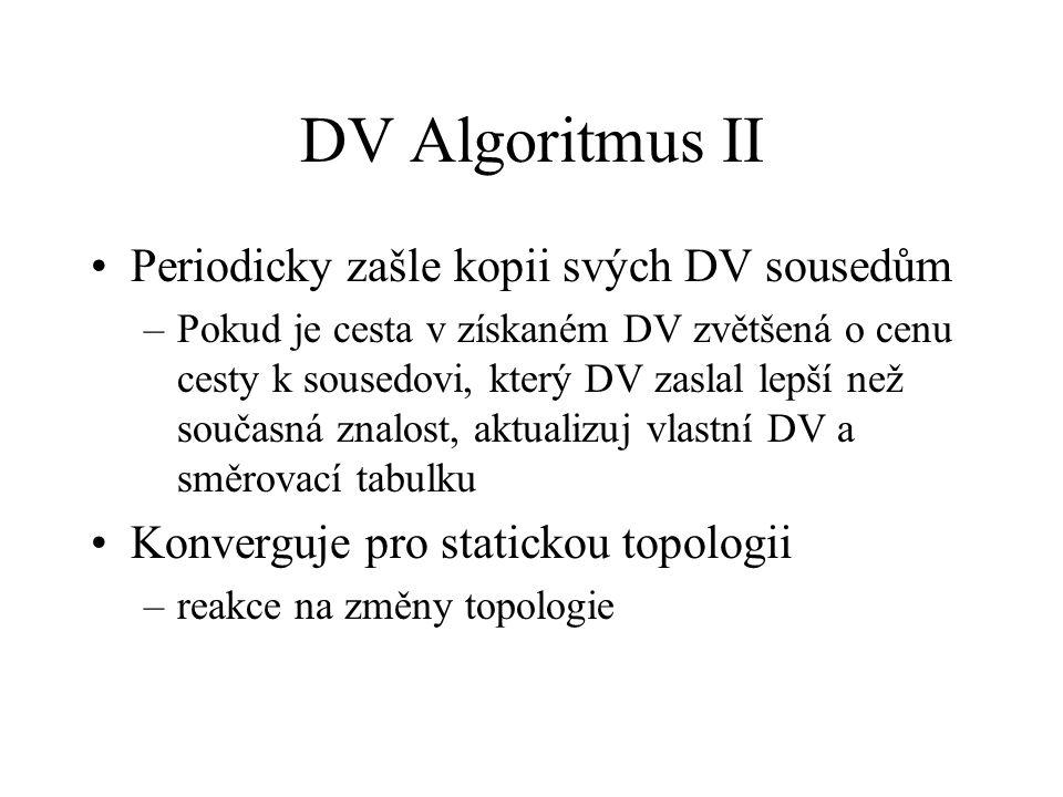 DV Algoritmus II Periodicky zašle kopii svých DV sousedům –Pokud je cesta v získaném DV zvětšená o cenu cesty k sousedovi, který DV zaslal lepší než současná znalost, aktualizuj vlastní DV a směrovací tabulku Konverguje pro statickou topologii –reakce na změny topologie