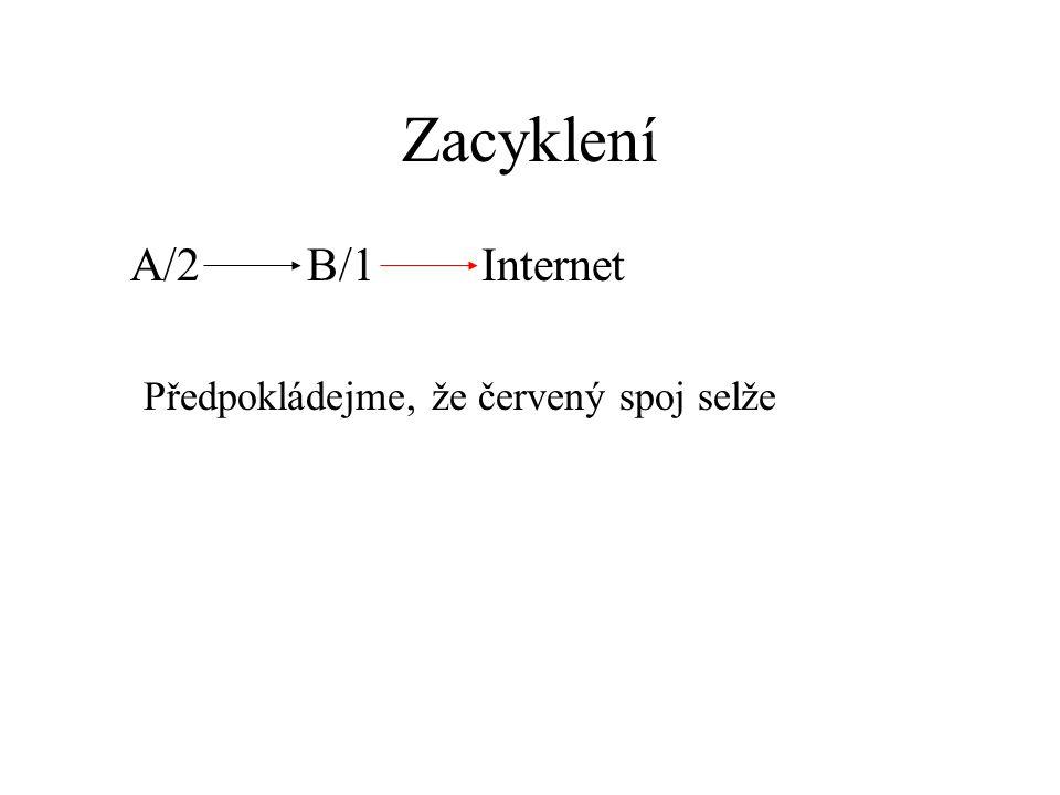 Zacyklení A/2 B/1 Internet Předpokládejme, že červený spoj selže