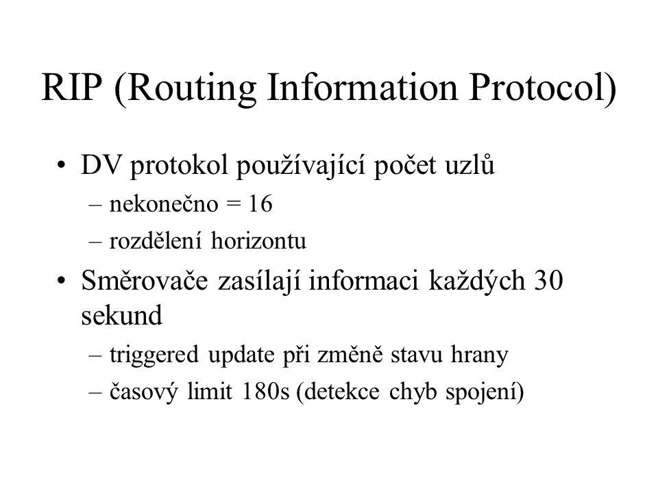 RIP (Routing Information Protocol) DV protokol používající počet uzlů –nekonečno = 16 –rozdělení horizontu Směrovače zasílají informaci každých 30 sekund –triggered update při změně stavu hrany –časový limit 180s (detekce chyb spojení)