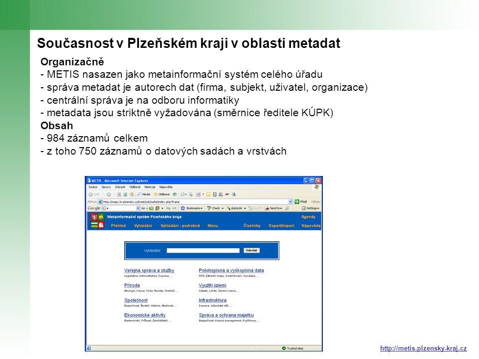 Současnost v Plzeňském kraji v oblasti metadat http://metis.plzensky-kraj.cz Organizačně - METIS nasazen jako metainformační systém celého úřadu - správa metadat je autorech dat (firma, subjekt, uživatel, organizace) - centrální správa je na odboru informatiky - metadata jsou striktně vyžadována (směrnice ředitele KÚPK) Obsah - 984 záznamů celkem - z toho 750 záznamů o datových sadách a vrstvách