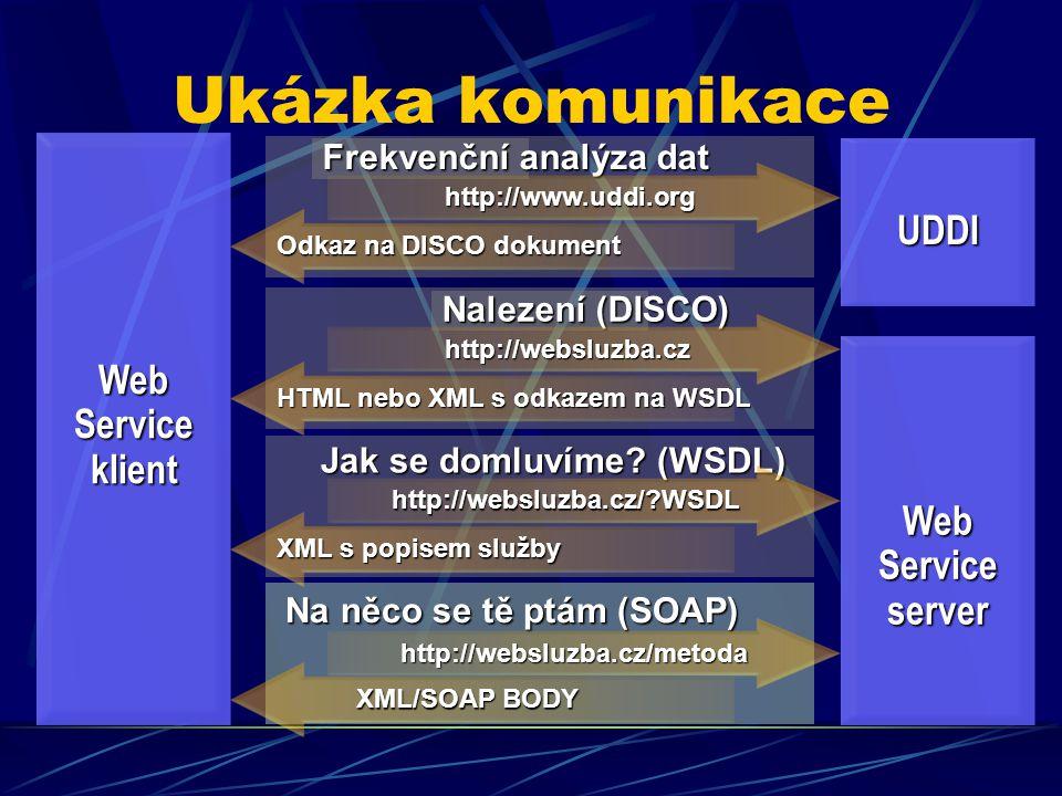 Nalezení (DISCO) Na něco se tě ptám (SOAP) Ukázka komunikace http://websluzba.cz HTML nebo XML s odkazem na WSDL Jak se domluvíme? (WSDL) http://websl