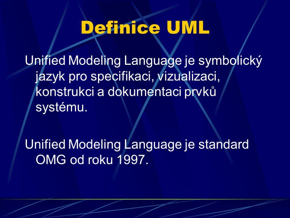 Definice UML Unified Modeling Language je symbolický jazyk pro specifikaci, vizualizaci, konstrukci a dokumentaci prvků systému. Unified Modeling Lang