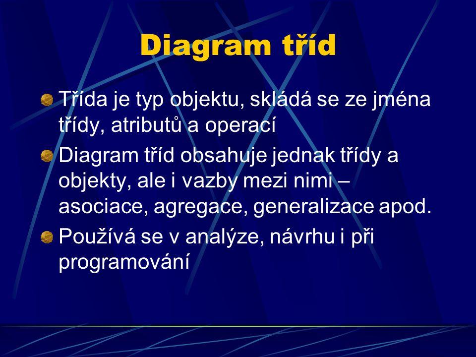 Diagram tříd Třída je typ objektu, skládá se ze jména třídy, atributů a operací Diagram tříd obsahuje jednak třídy a objekty, ale i vazby mezi nimi –