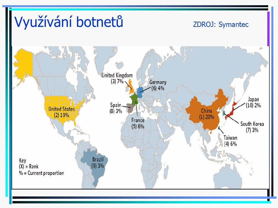 Využívání botnetů ZDROJ: Symantec
