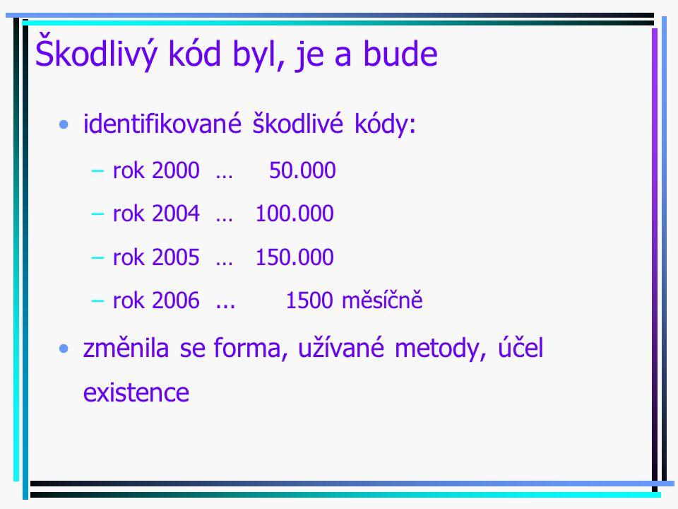 Škodlivý kód byl, je a bude identifikované škodlivé kódy: –rok 2000 … 50.000 –rok 2004 … 100.000 –rok 2005 … 150.000 –rok 2006...