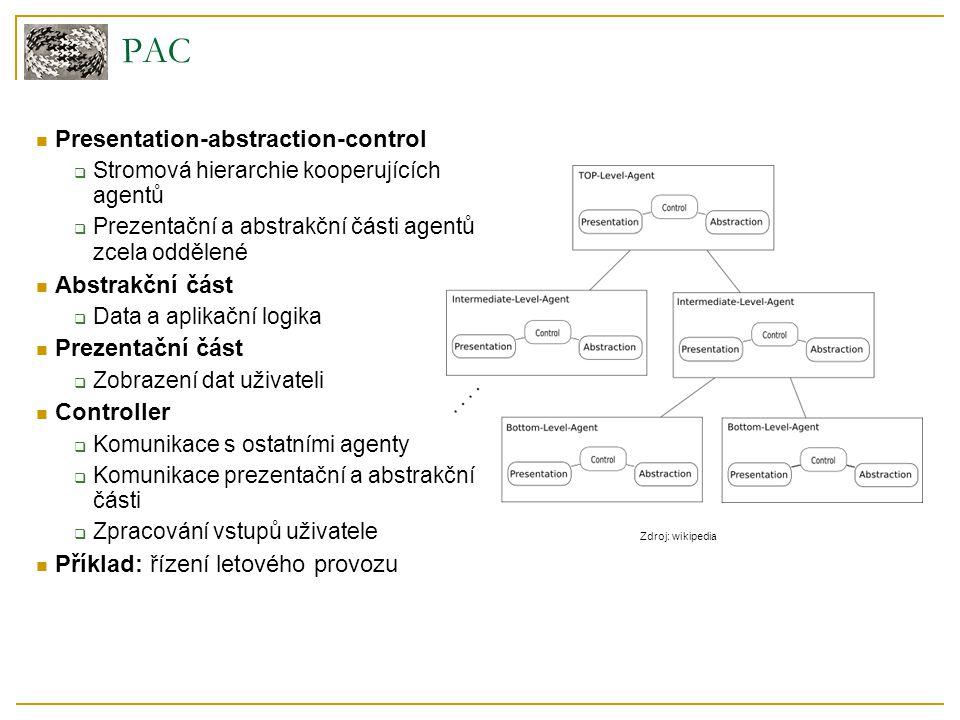 Presentation-abstraction-control  Stromová hierarchie kooperujících agentů  Prezentační a abstrakční části agentů zcela oddělené Abstrakční část  D