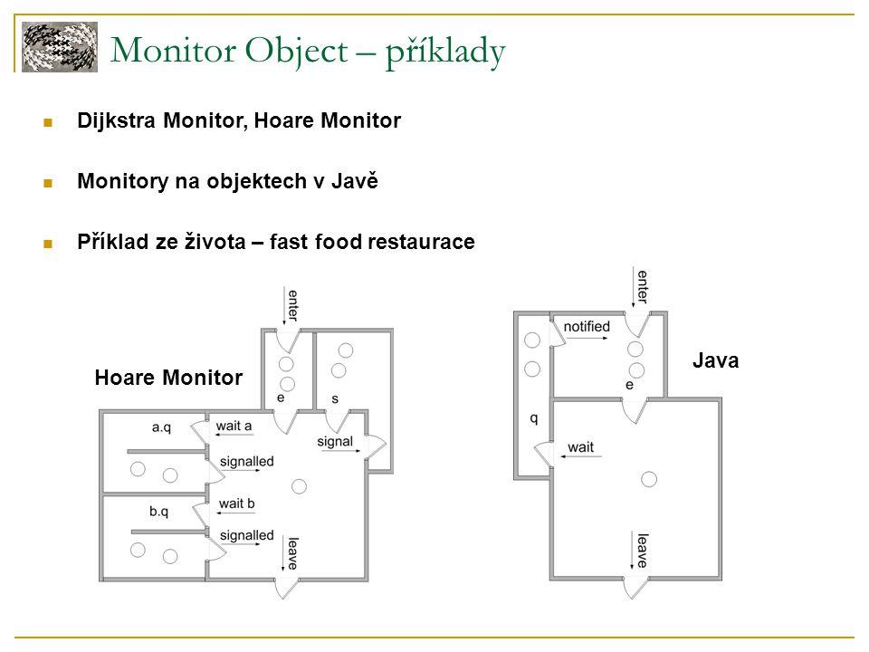 Monitor Object – příklady Dijkstra Monitor, Hoare Monitor Monitory na objektech v Javě Příklad ze života – fast food restaurace Hoare Monitor Java