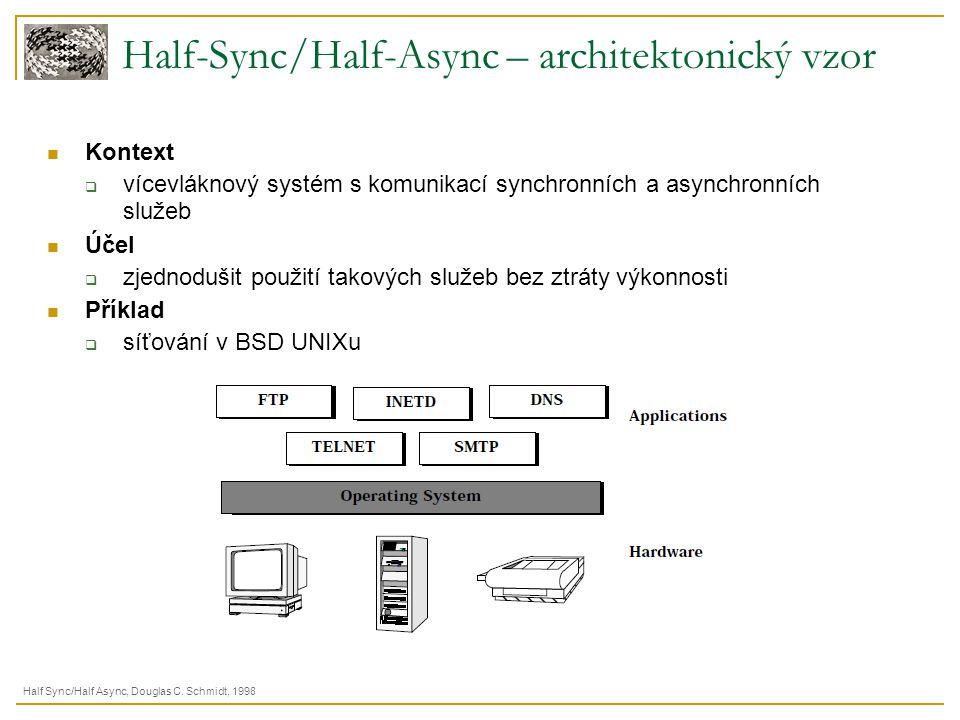 Half-Sync/Half-Async – architektonický vzor Kontext  vícevláknový systém s komunikací synchronních a asynchronních služeb Účel  zjednodušit použití
