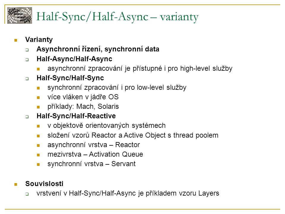 Half-Sync/Half-Async – varianty Varianty  Asynchronní řízení, synchronní data  Half-Async/Half-Async asynchronní zpracování je přístupné i pro high-