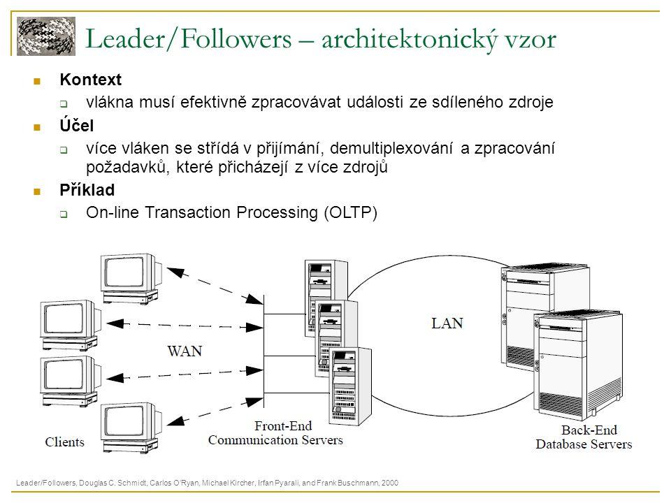 Leader/Followers – architektonický vzor Kontext  vlákna musí efektivně zpracovávat události ze sdíleného zdroje Účel  více vláken se střídá v přijím