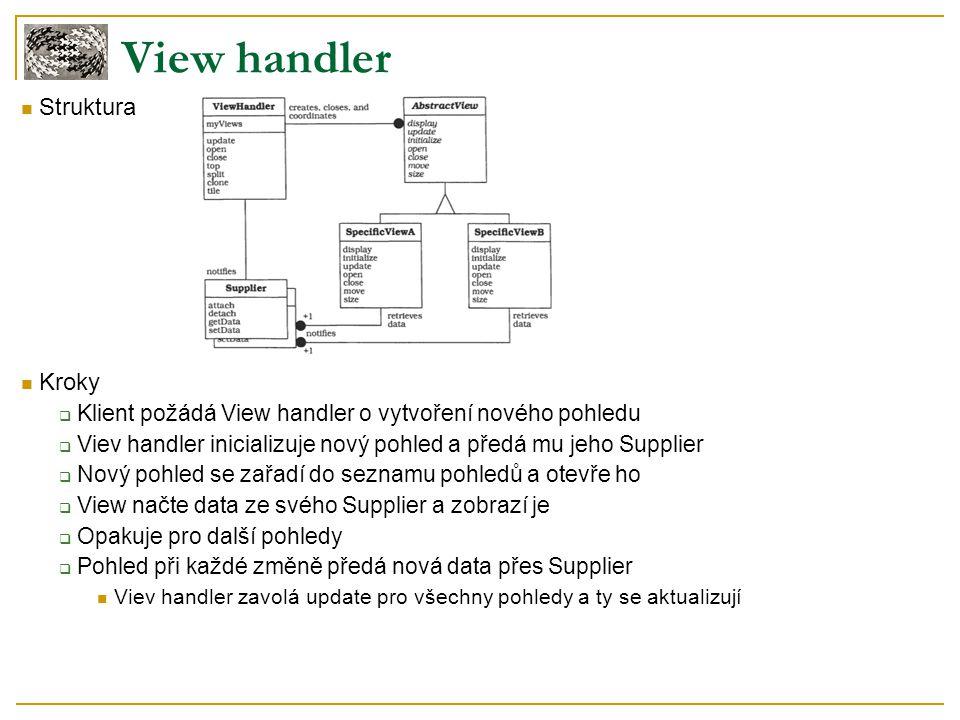 Struktura Kroky  Klient požádá View handler o vytvoření nového pohledu  Viev handler inicializuje nový pohled a předá mu jeho Supplier  Nový pohled