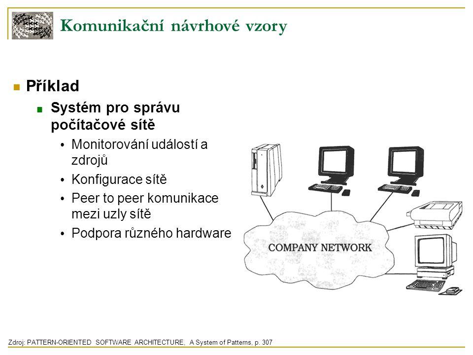 Komunikační návrhové vzory Příklad ■ Systém pro správu počítačové sítě Monitorování událostí a zdrojů Konfigurace sítě Peer to peer komunikace mezi uz