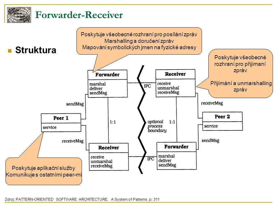 Forwarder-Receiver Struktura Poskytuje aplikační služby Komunikuje s ostatními peer-mi Poskytuje všeobecné rozhraní pro posílání zpráv Marshalling a d