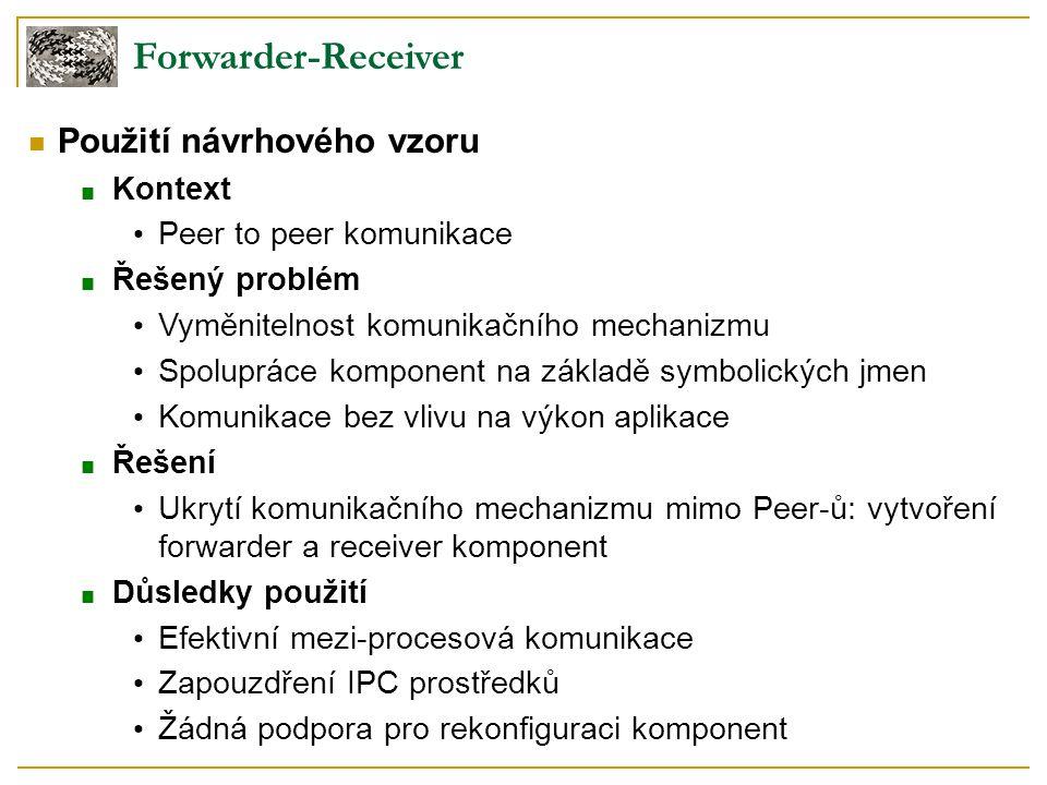 Forwarder-Receiver Použití návrhového vzoru ■ Kontext Peer to peer komunikace ■ Řešený problém Vyměnitelnost komunikačního mechanizmu Spolupráce kompo