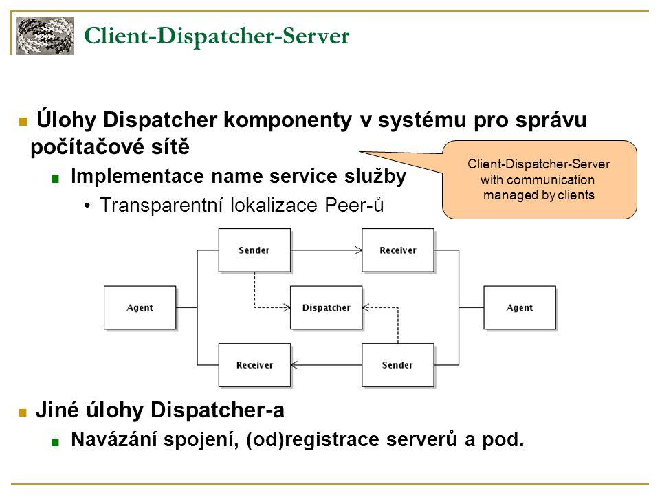 Client-Dispatcher-Server with communication managed by clients Úlohy Dispatcher komponenty v systému pro správu počítačové sítě ■ Implementace name se