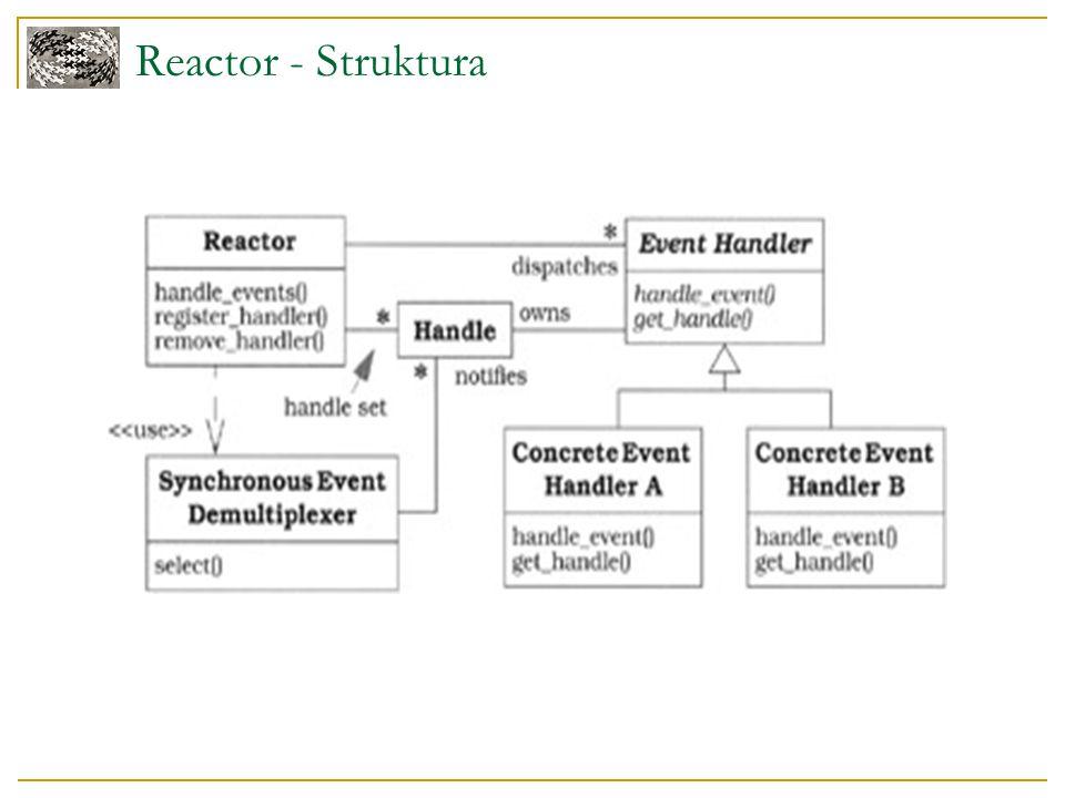 Reactor - Struktura