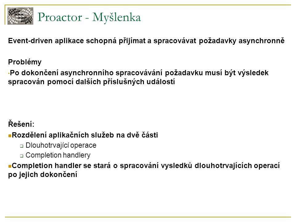 Proactor - Myšlenka Event-driven aplikace schopná přijímat a spracovávat požadavky asynchronně Problémy Po dokončení asynchronního spracovávání požada