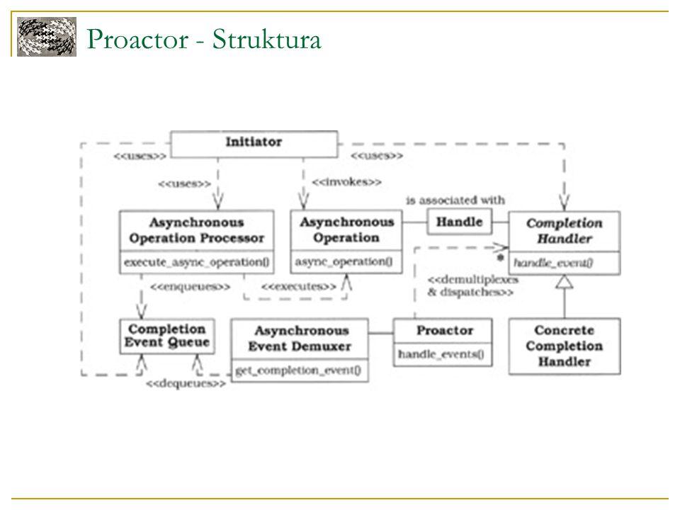 Proactor - Struktura