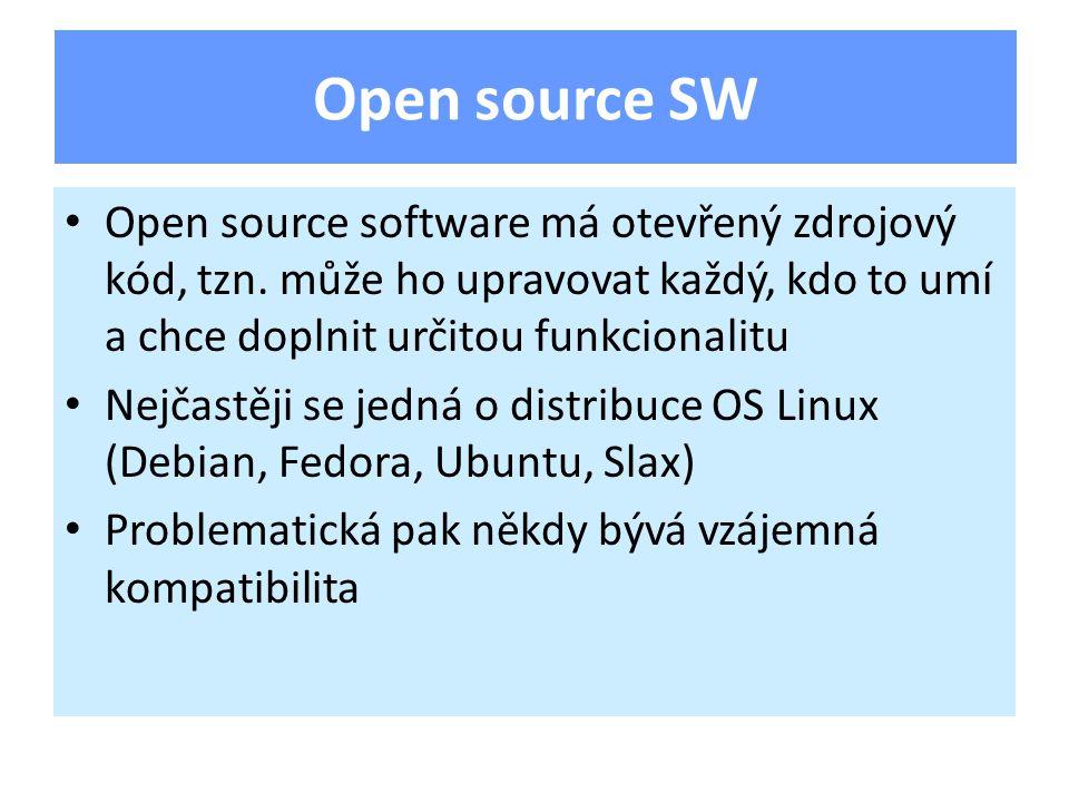 Open source software má otevřený zdrojový kód, tzn.