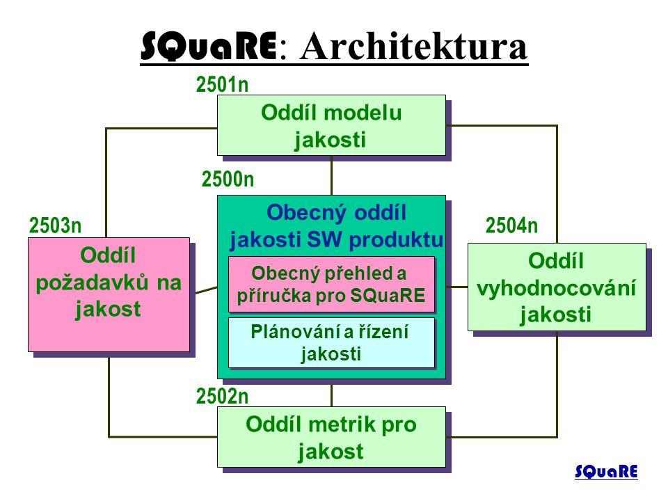 Oddíl modelu jakosti Oddíl modelu jakosti Oddíl vyhodnocování jakosti Oddíl vyhodnocování jakosti Oddíl metrik pro jakost Oddíl metrik pro jakost 2501