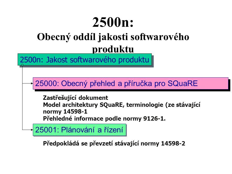2500n: Obecný oddíl jakosti softwarového produktu 2500n: Jakost softwarového produktu 2500n: Jakost softwarového produktu 25000: Obecný přehled a přír