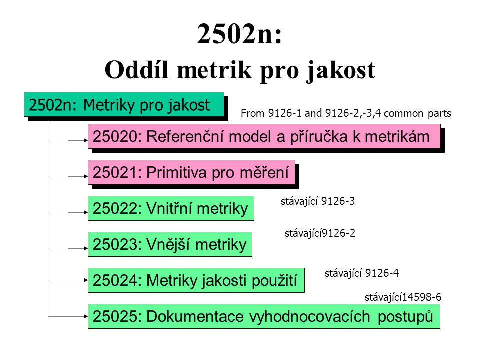 2502n: Oddíl metrik pro jakost From 9126-1 and 9126-2,-3,4 common parts 25020: Referenční model a příručka k metrikám 25020: Referenční model a příruč