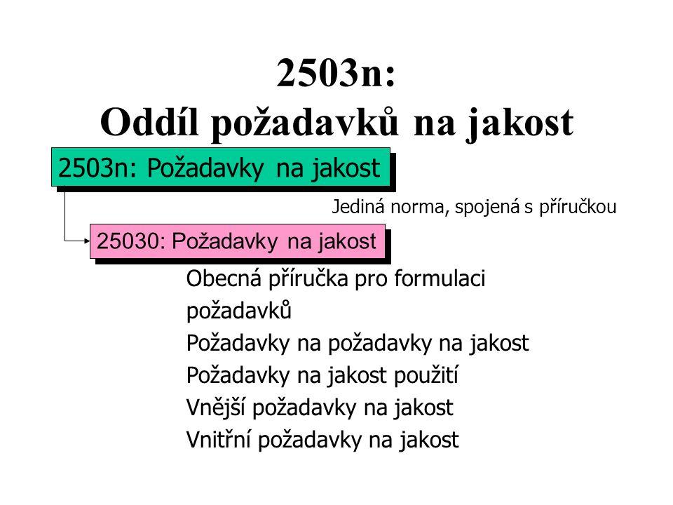 2503n: Oddíl požadavků na jakost 2503n: Požadavky na jakost 2503n: Požadavky na jakost 25030: Požadavky na jakost 25030: Požadavky na jakost Jediná no