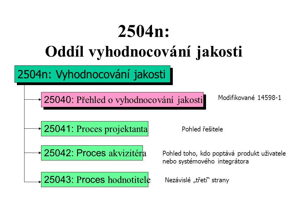 2504n: Oddíl vyhodnocování jakosti 2504n: Vyhodnocování jakosti 2504n: Vyhodnocování jakosti 25040: Přehled o vyhodnocování jakosti 25040: Přehled o v