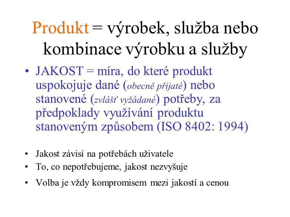Produkt = výrobek, služba nebo kombinace výrobku a služby JAKOST = míra, do které produkt uspokojuje dané ( obecně přijaté ) nebo stanovené ( zvlášť v