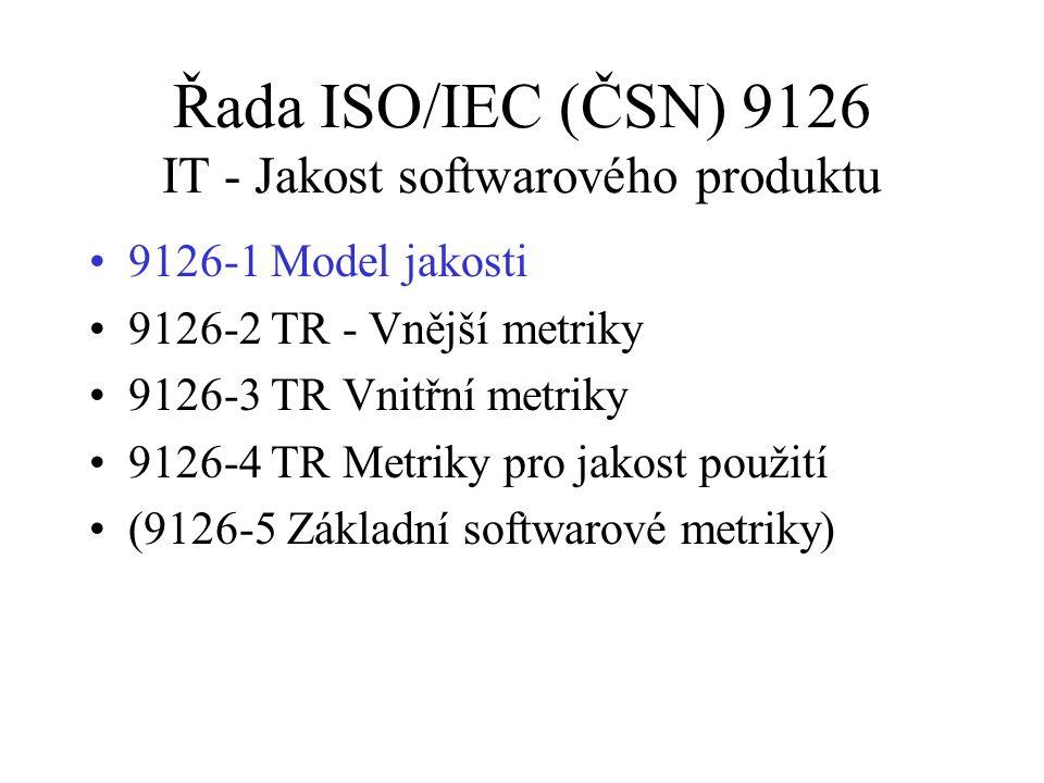 Řada ISO/IEC (ČSN) 9126 IT - Jakost softwarového produktu 9126-1 Model jakosti 9126-2 TR - Vnější metriky 9126-3 TR Vnitřní metriky 9126-4 TR Metriky