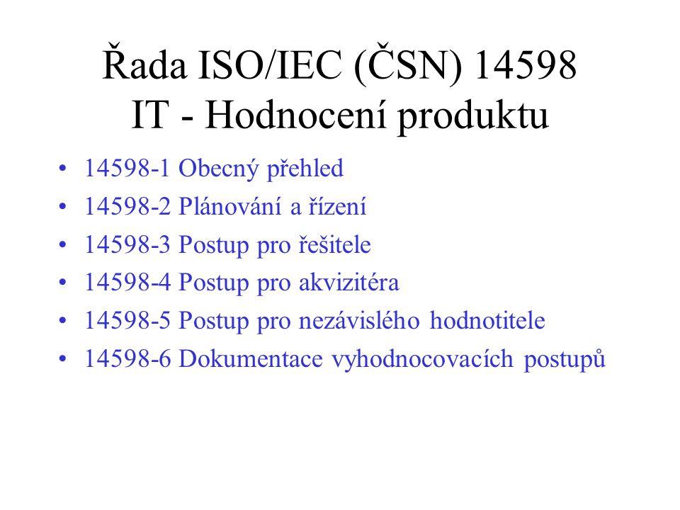 Řada ISO/IEC (ČSN) 14598 IT - Hodnocení produktu 14598-1 Obecný přehled 14598-2 Plánování a řízení 14598-3 Postup pro řešitele 14598-4 Postup pro akvi