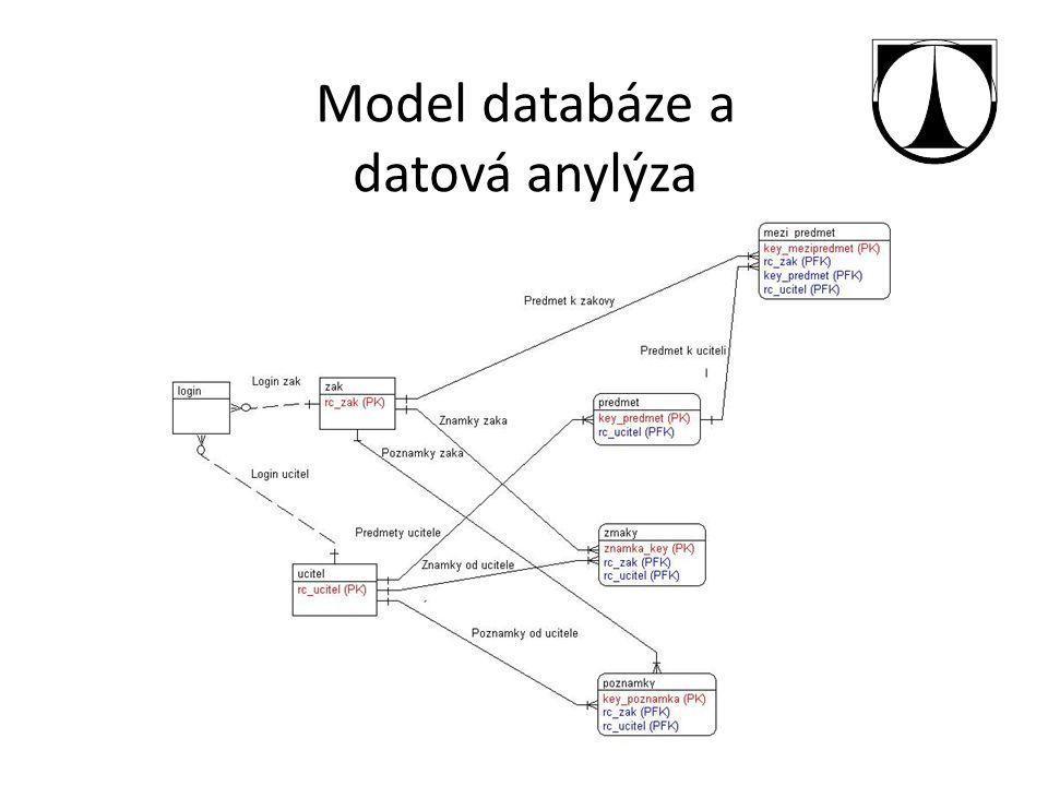 Model databáze a datová anylýza