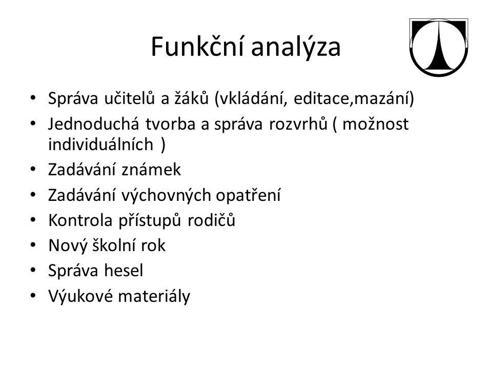 Funkční analýza Správa učitelů a žáků (vkládání, editace,mazání) Jednoduchá tvorba a správa rozvrhů ( možnost individuálních ) Zadávání známek Zadáván
