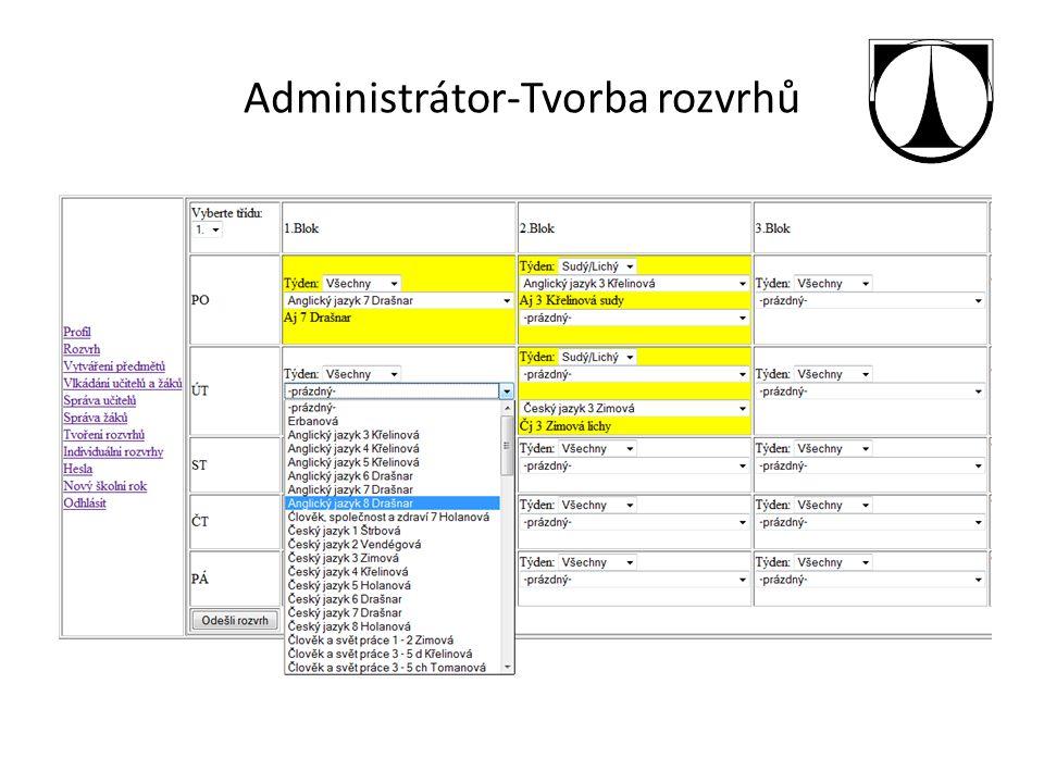 Administrátor-Tvorba rozvrhů