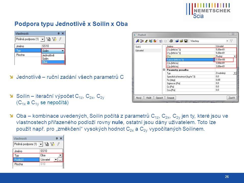 Podpora typu Jednotlivě x Soilin x Oba 26 Soilin – iterační výpočet C 1z, C 2x, C 2y ( C 1x a C 1y se nepočítá) Jednotlivě – ruční zadání všech parametrů C Oba – kombinace uvedených, Soilin počítá z parametrů C 1z, C 2x, C 2y jen ty, které jsou ve vlastnostech přiřazeného podloží rovny nule, ostatní jsou dány uživatelem.