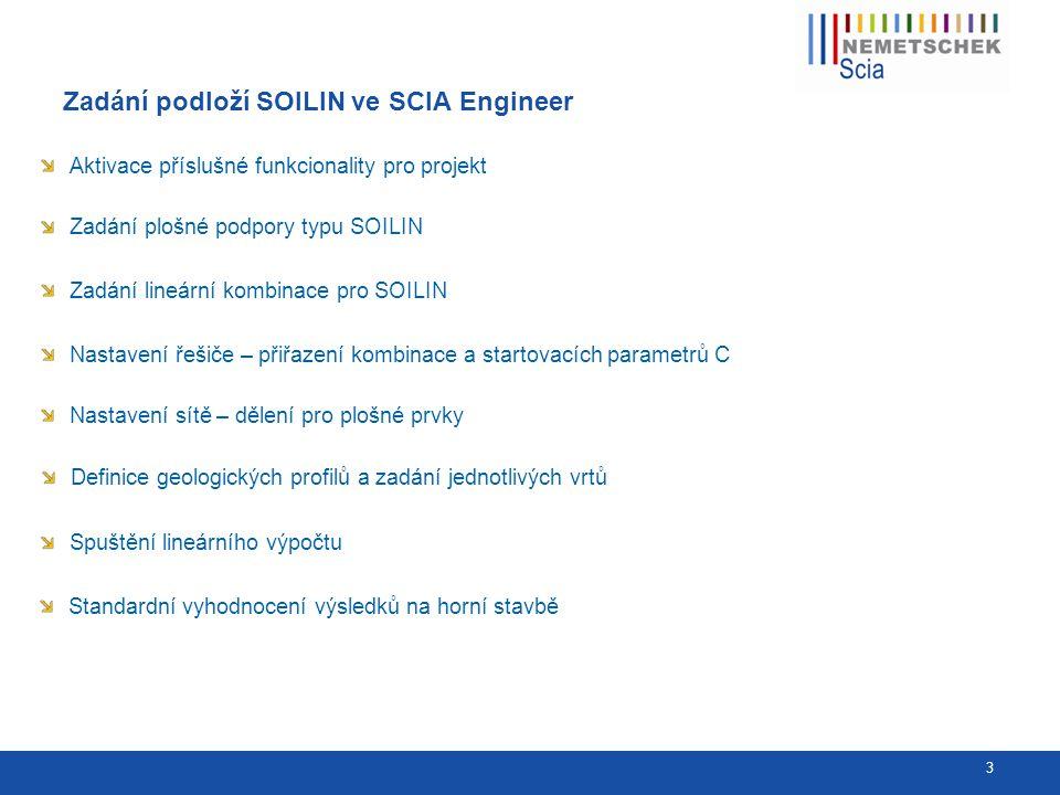 Nastavení funkcionality projektu pro SOILIN 4