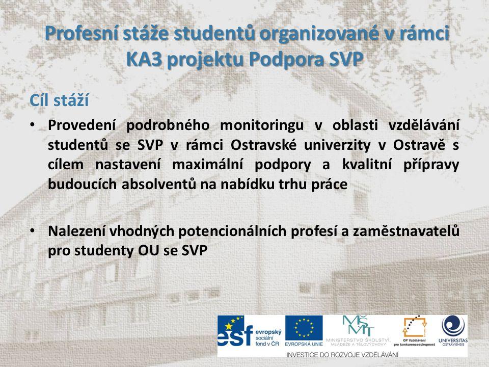 Profesní stáže studentů organizované v rámci KA3 projektu Podpora SVP Profesní stáže studentů organizované v rámci KA3 projektu Podpora SVP Cíl stáží