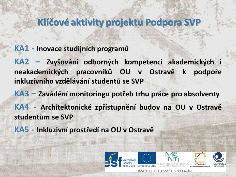 Klíčové aktivity projektu Podpora SVP Klíčové aktivity projektu Podpora SVP KA1 - Inovace studijních programů KA2 – Zvyšování odborných kompetencí aka