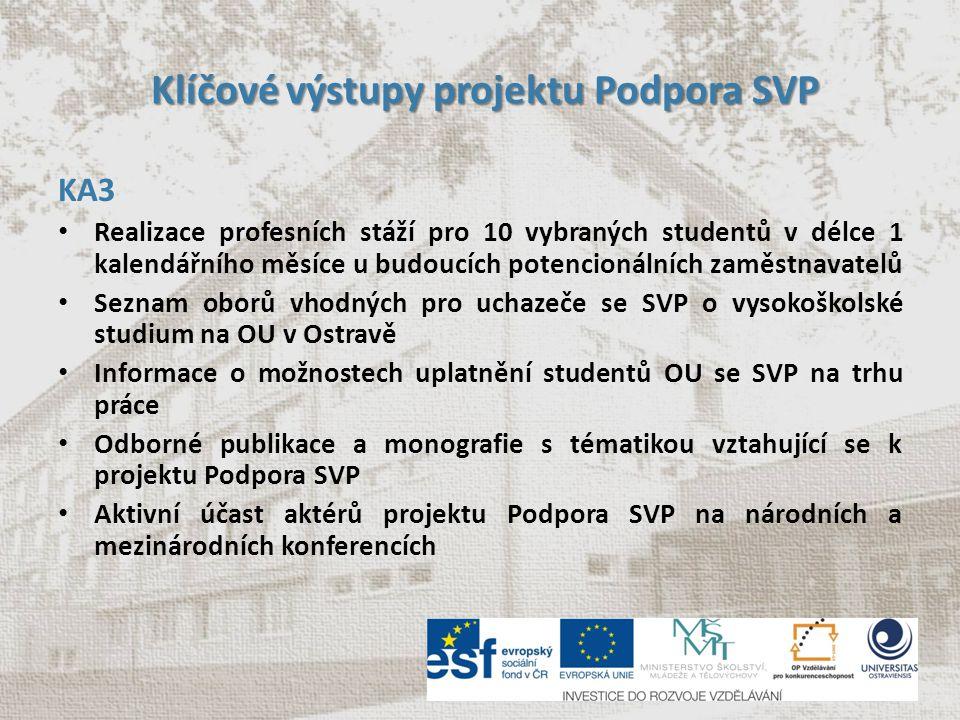 Klíčové výstupy projektu Podpora SVP Klíčové výstupy projektu Podpora SVP KA3 Realizace profesních stáží pro 10 vybraných studentů v délce 1 kalendářn