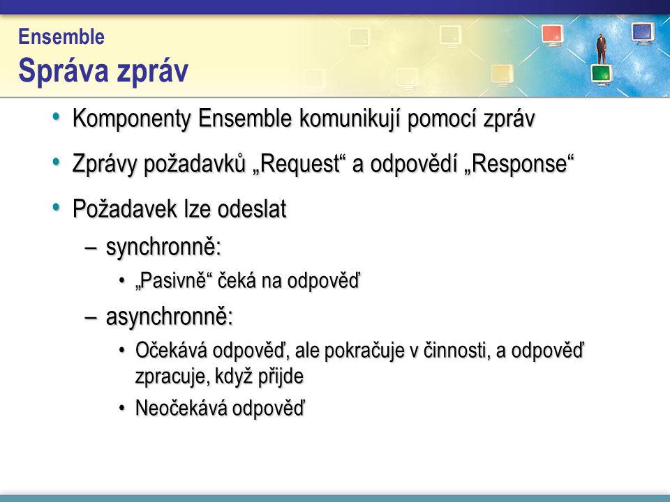 """Komponenty Ensemble komunikují pomocí zpráv Komponenty Ensemble komunikují pomocí zpráv Zprávy požadavků """"Request a odpovědí """"Response Zprávy požadavků """"Request a odpovědí """"Response Požadavek lze odeslat Požadavek lze odeslat –synchronně: """"Pasivně čeká na odpověď""""Pasivně čeká na odpověď –asynchronně: Očekává odpověď, ale pokračuje v činnosti, a odpověď zpracuje, když přijdeOčekává odpověď, ale pokračuje v činnosti, a odpověď zpracuje, když přijde Neočekává odpověďNeočekává odpověď Ensemble Správa zpráv"""