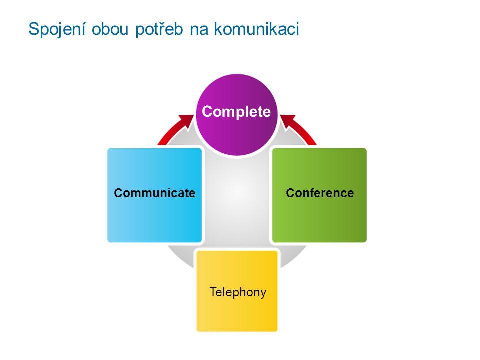 Spojení obou potřeb na komunikaci Complete CommunicateConference Telephony